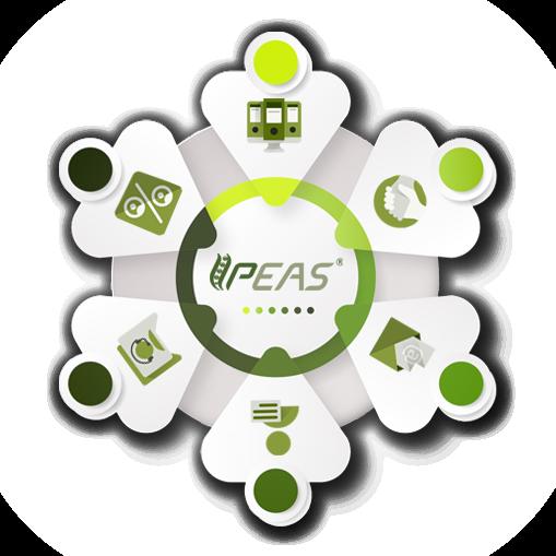 PEAS moduláris felépítés